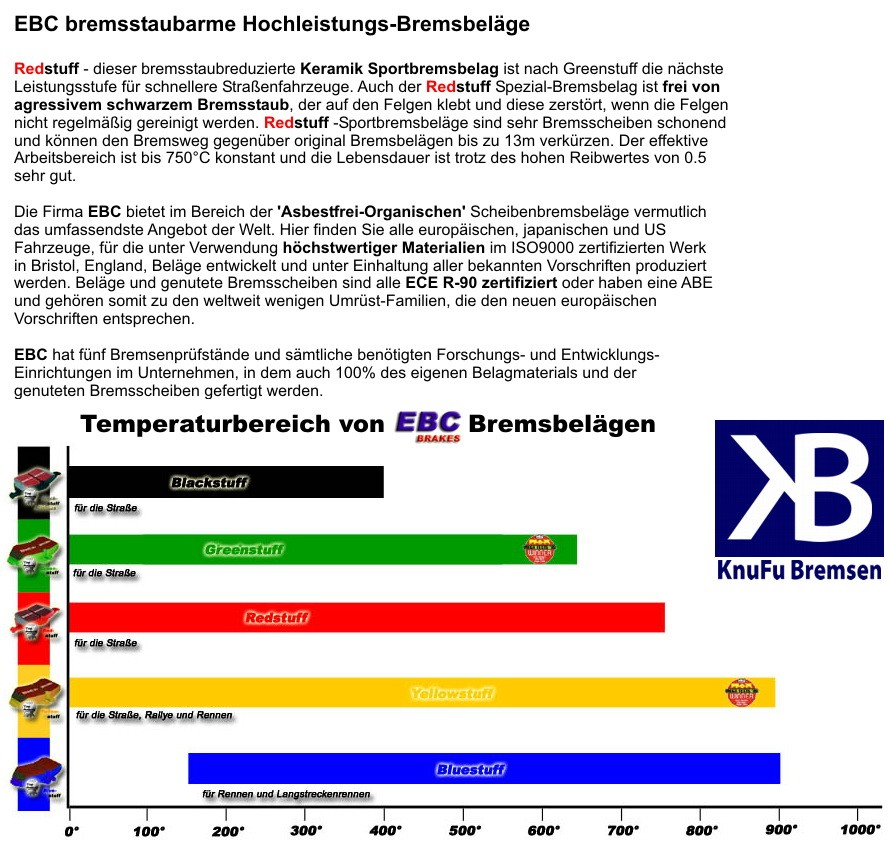 EBC Greenstuff Bremsbelge  Beschreibung
